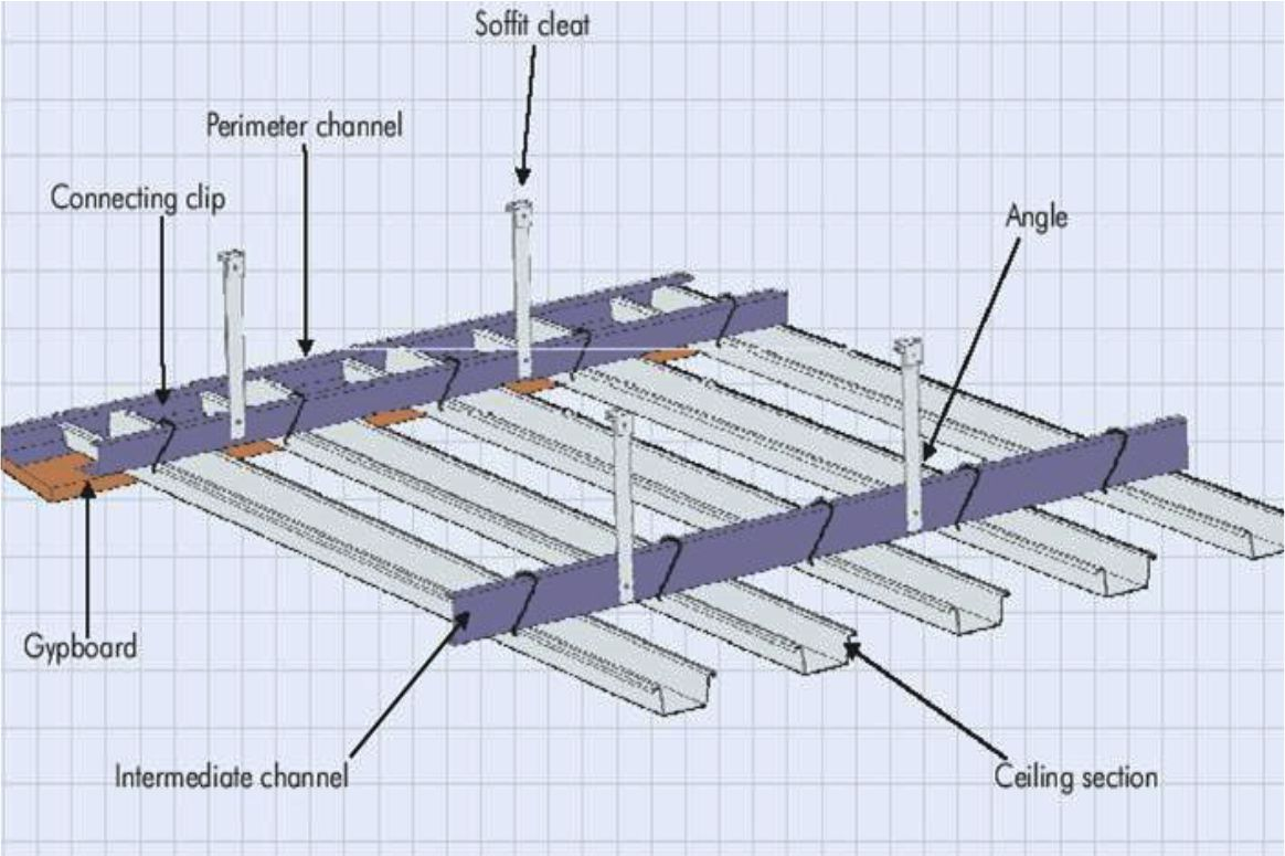Installation Of Ceiling Grid False Design